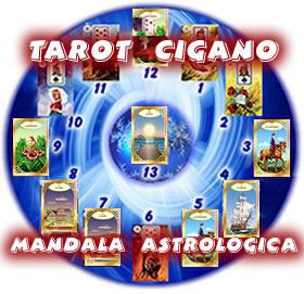 tarot cigano mandala astrologica